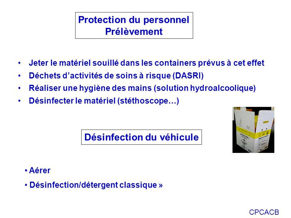 CPCACB Jeter le matériel souillé dans les containers prévus à cet effet Déchets dactivités de soins à risque (DASRI) Réaliser une hygiène des mains (solution hydroalcoolique) Désinfecter le matériel (stéthoscope…) Protection du personnel Prélèvement Désinfection du véhicule Aérer Désinfection/détergent classique »