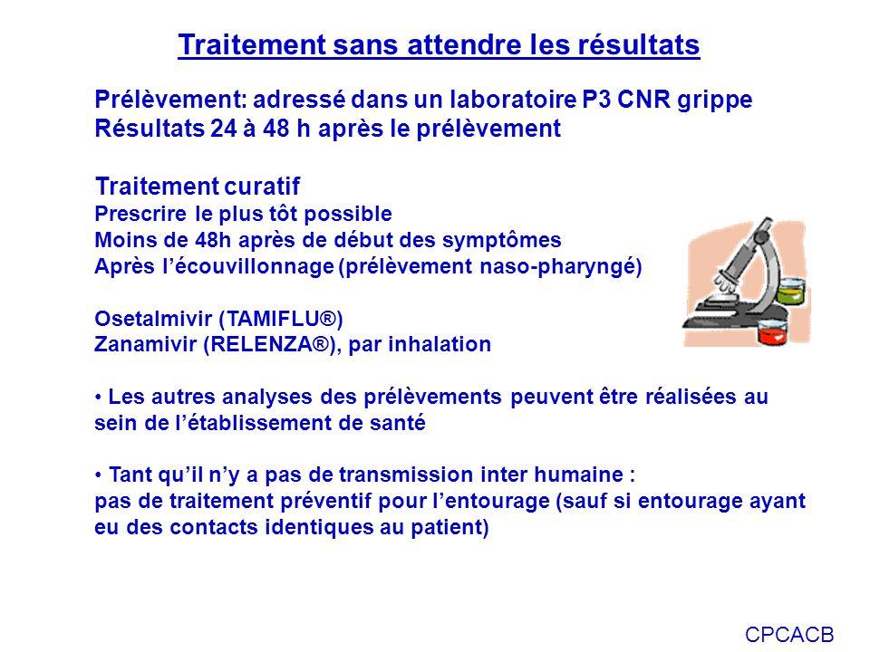 CPCACB Traitement sans attendre les résultats Prélèvement: adressé dans un laboratoire P3 CNR grippe Résultats 24 à 48 h après le prélèvement Traiteme