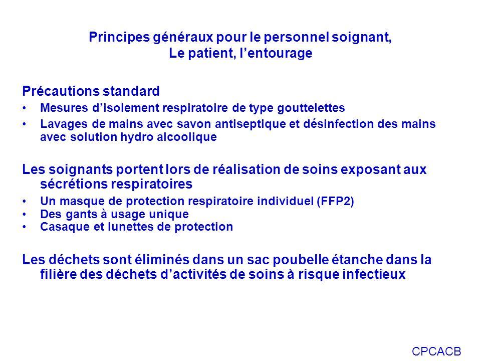 CPCACB Principes généraux pour le personnel soignant, Le patient, lentourage Précautions standard Mesures disolement respiratoire de type gouttelettes