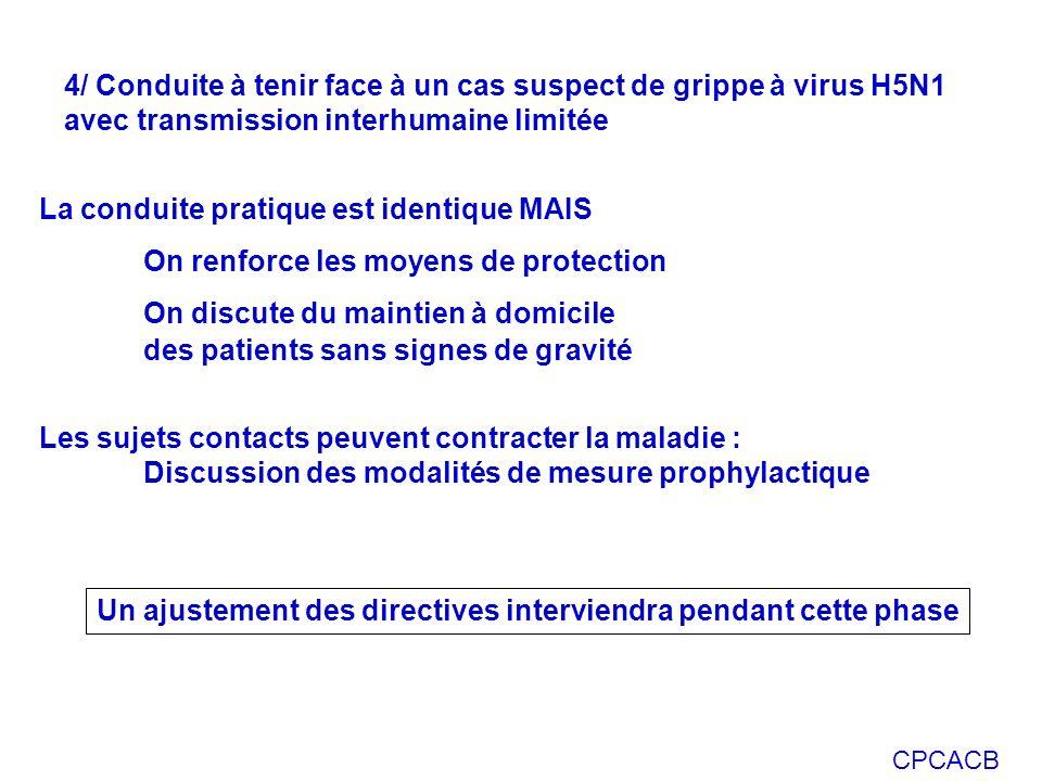CPCACB 4/ Conduite à tenir face à un cas suspect de grippe à virus H5N1 avec transmission interhumaine limitée La conduite pratique est identique MAIS