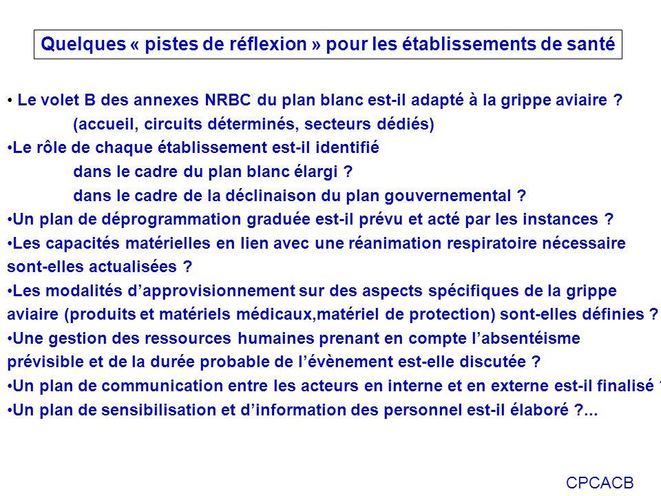 CPCACB Quelques « pistes de réflexion » pour les établissements de santé Le volet B des annexes NRBC du plan blanc est-il adapté à la grippe aviaire ?