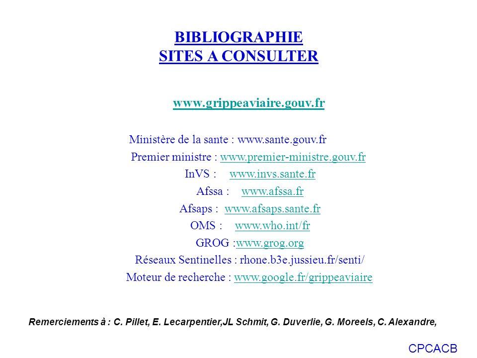 CPCACB BIBLIOGRAPHIE SITES A CONSULTER www.grippeaviaire.gouv.fr Ministère de la sante : www.sante.gouv.fr Premier ministre : www.premier-ministre.gou