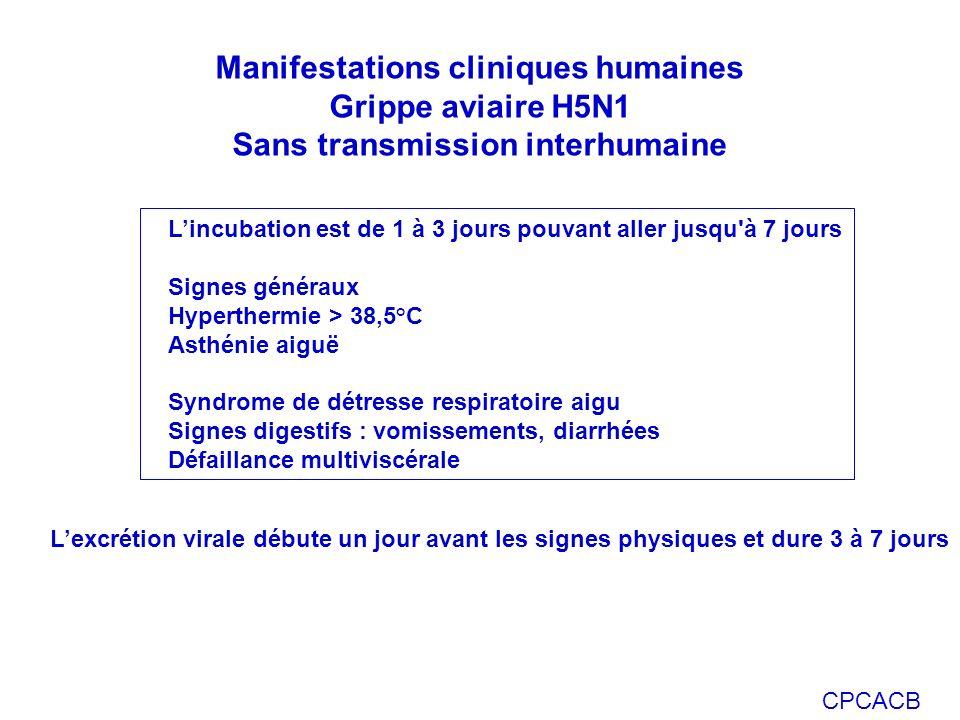 CPCACB Lincubation est de 1 à 3 jours pouvant aller jusqu'à 7 jours Signes généraux Hyperthermie > 38,5°C Asthénie aiguë Syndrome de détresse respirat