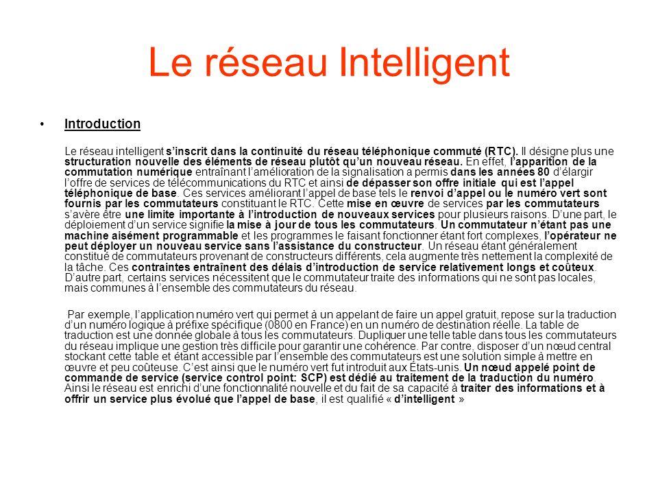Le réseau Intelligent Introduction Le réseau intelligent sinscrit dans la continuité du réseau téléphonique commuté (RTC).