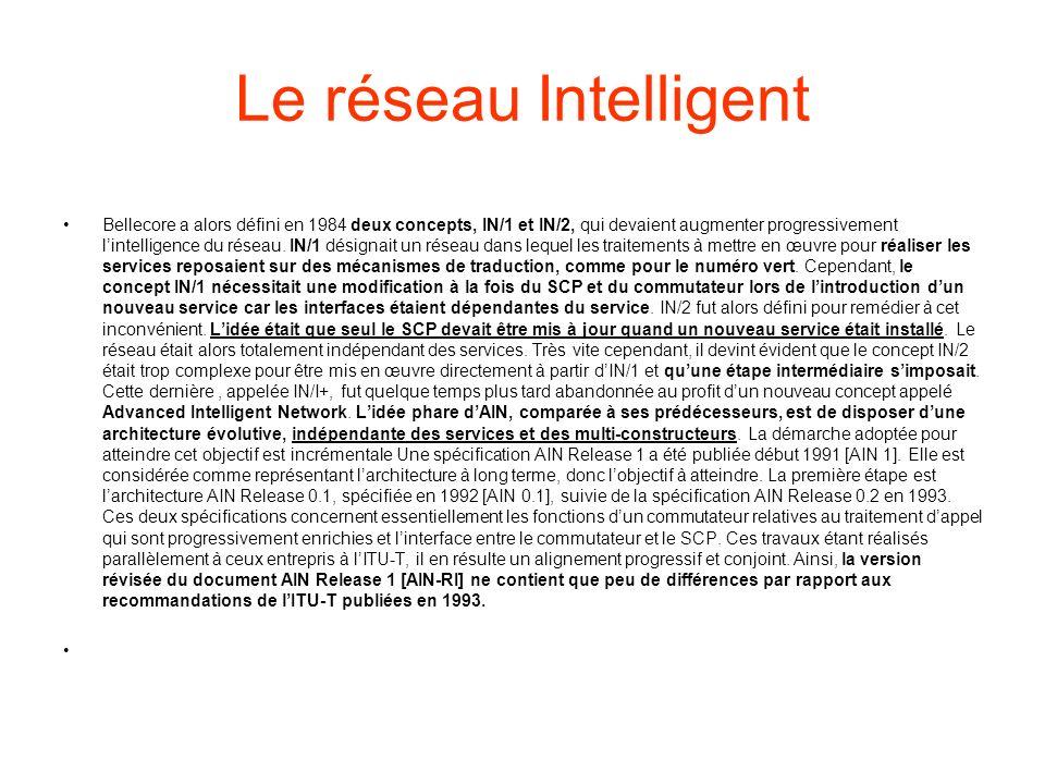 Le réseau Intelligent Bellecore a alors défini en 1984 deux concepts, IN/1 et IN/2, qui devaient augmenter progressivement lintelligence du réseau.