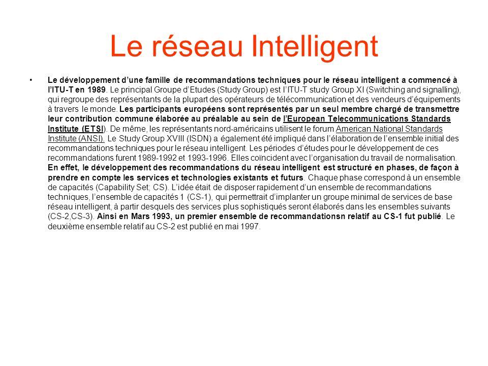 Le réseau Intelligent Le développement dune famille de recommandations techniques pour le réseau intelligent a commencé à lITU-T en 1989.