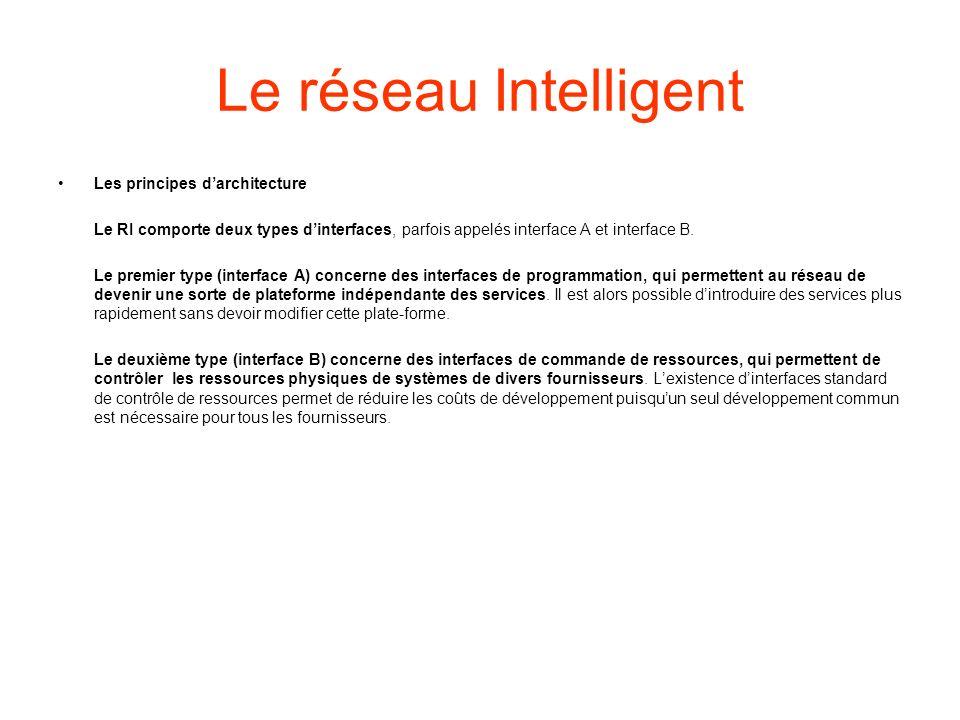 Le réseau Intelligent Les principes darchitecture Le RI comporte deux types dinterfaces, parfois appelés interface A et interface B.
