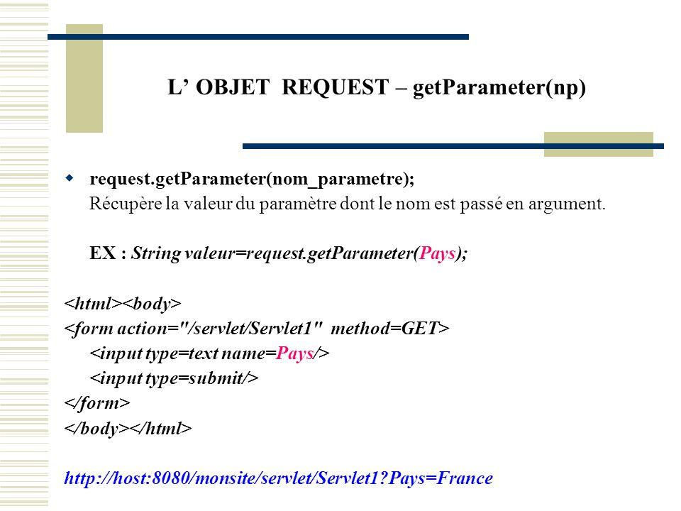 L OBJET REQUEST – getParameter(np) request.getParameter(nom_parametre); Récupère la valeur du paramètre dont le nom est passé en argument. EX : String