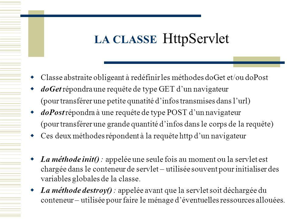 LA CLASSE HttpServlet Classe abstraite obligeant à redéfinir les méthodes doGet et/ou doPost doGet répondra une requête de type GET dun navigateur (po