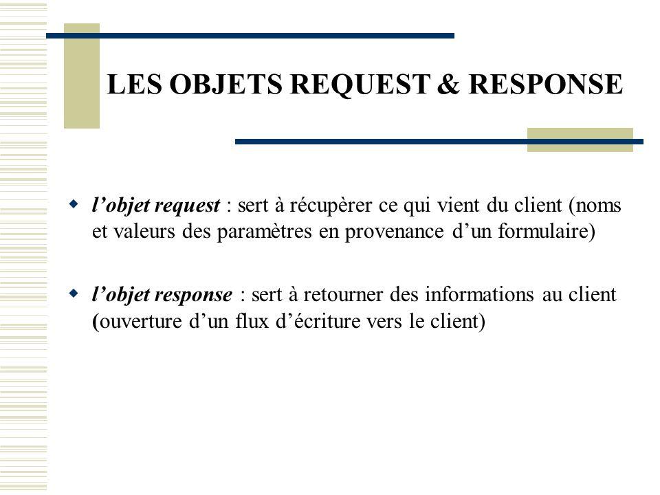 UTILISATION DE LOBJET RESPONSE import javax.servlet.*; import javax.servlet.http.*; import java.io.*; import java.util.*; public class Servlet1 extends HttpServlet { public void doGet(HttpServletRequest request, HttpServletResponse response) throws ServletException, IOException { response.setContentType(text/html); // type de doc renvoyé PrintWriter out = response.getWriter(); // flux de sortie vers client // construction dynamique de la page HTML à renvoyer out.println( ); out.println( Un GET RECU : VOICI LA REPONSE ); out.println( ); }
