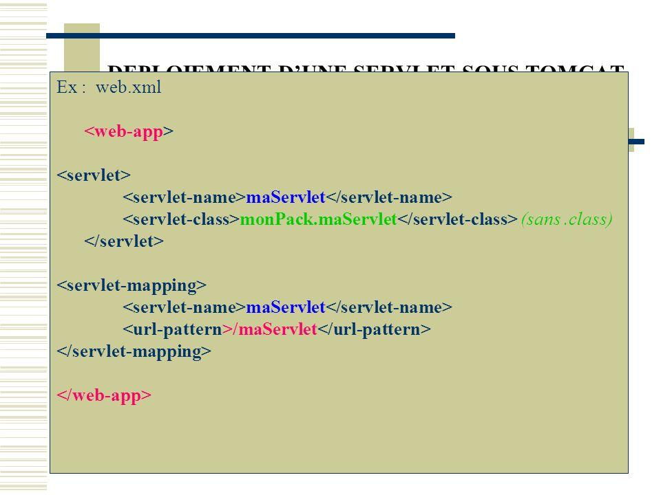 APPEL D UNE SERVLET Dans lurl du navigateur http://localhost:8080/<pathhttp://localhost:8080/ / Dans server.xml… Dans web.xml… /maServlet http://localhost:8080/monSite/maServlet