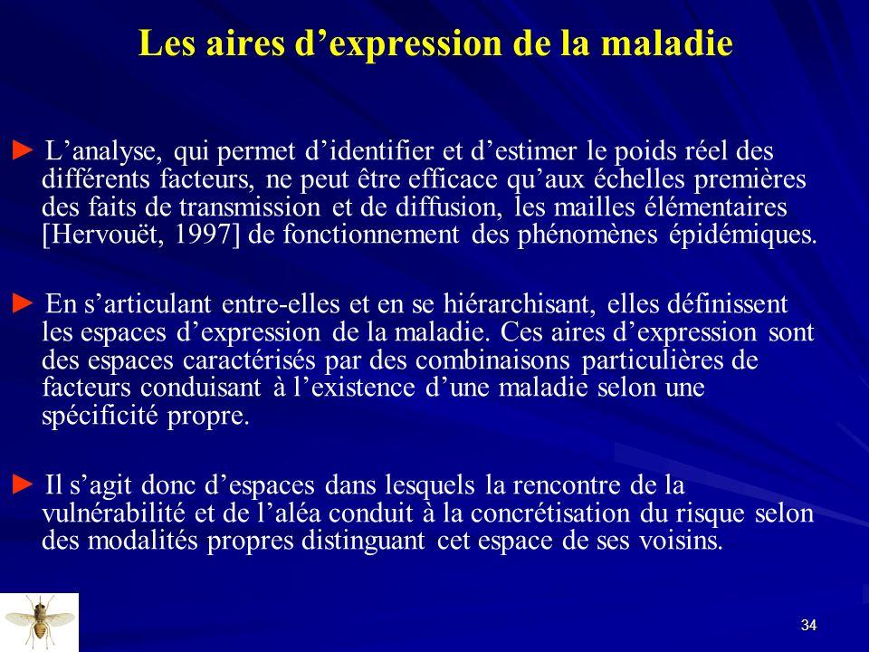 34 Les aires dexpression de la maladie Lanalyse, qui permet didentifier et destimer le poids réel des différents facteurs, ne peut être efficace quaux