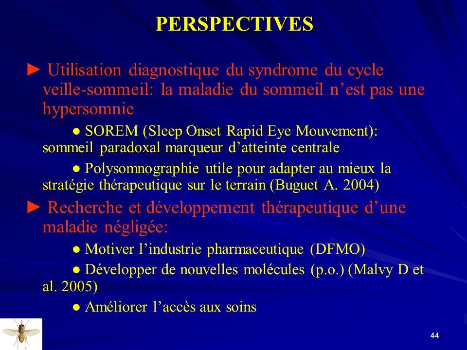 44PERSPECTIVES Utilisation diagnostique du syndrome du cycle veille-sommeil: la maladie du sommeil nest pas une hypersomnie SOREM (Sleep Onset Rapid E