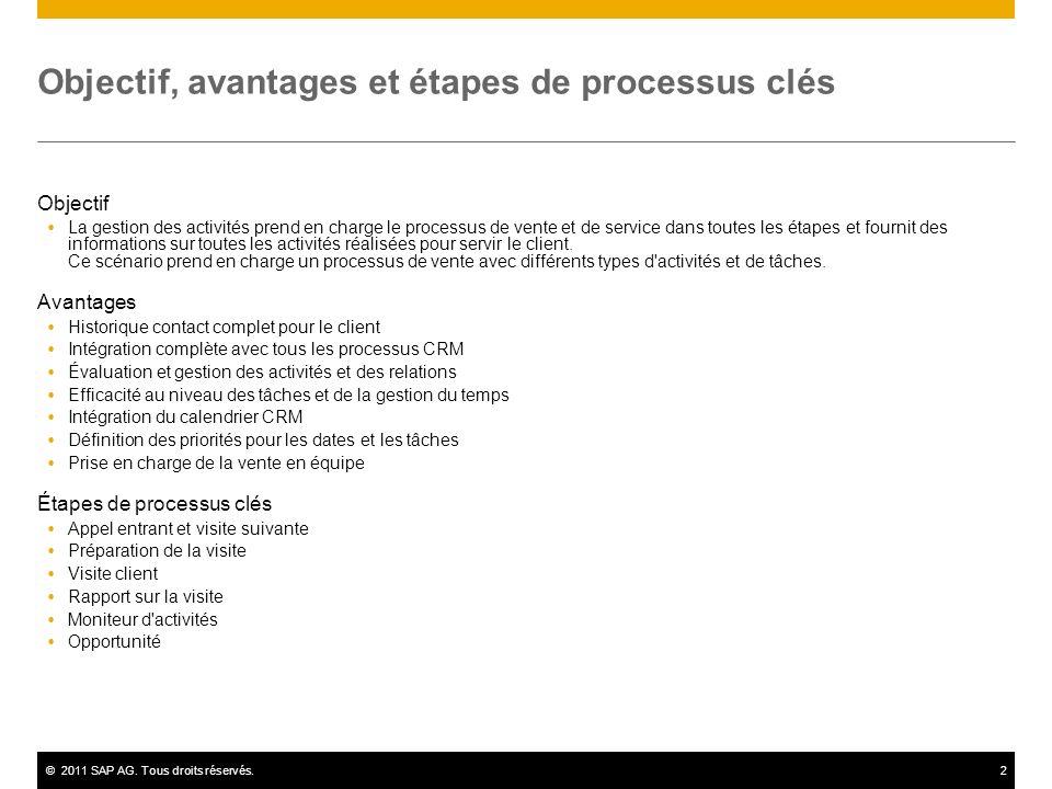 ©2011 SAP AG. Tous droits réservés.2 Objectif, avantages et étapes de processus clés Objectif La gestion des activités prend en charge le processus de