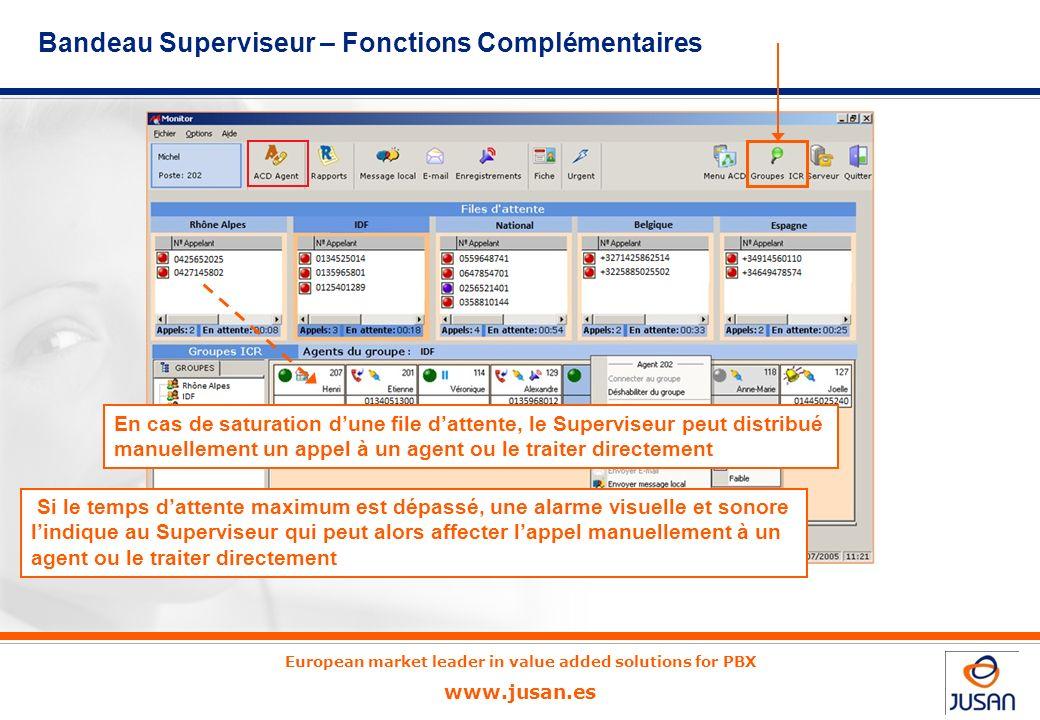 European market leader in value added solutions for PBX www.jusan.es Le superviseur peut suivre en temps réel lactivité des groupes et des agents et v