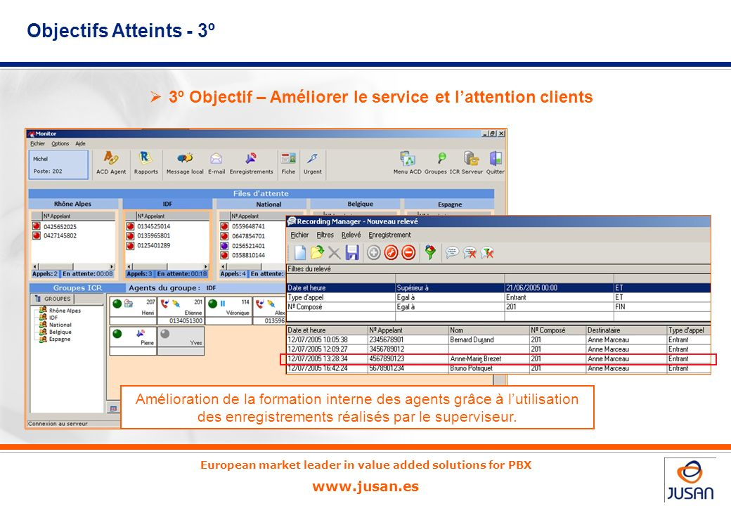 European market leader in value added solutions for PBX www.jusan.es 2º Objectif – Transféré immédiatement lappel au bon correspondant Ce rapport perm