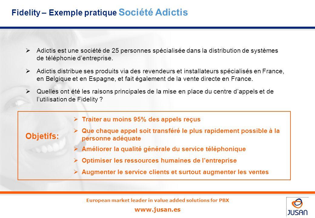 European market leader in value added solutions for PBX www.jusan.es Adictis est une société de 25 personnes spécialisée dans la distribution de systèmes de téléphonie dentreprise.
