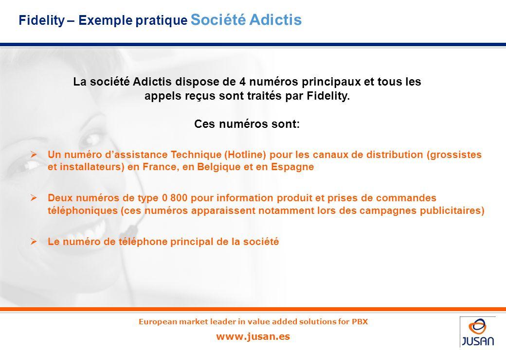 European market leader in value added solutions for PBX www.jusan.es La société Adictis dispose de 4 numéros principaux et tous les appels reçus sont traités par Fidelity.