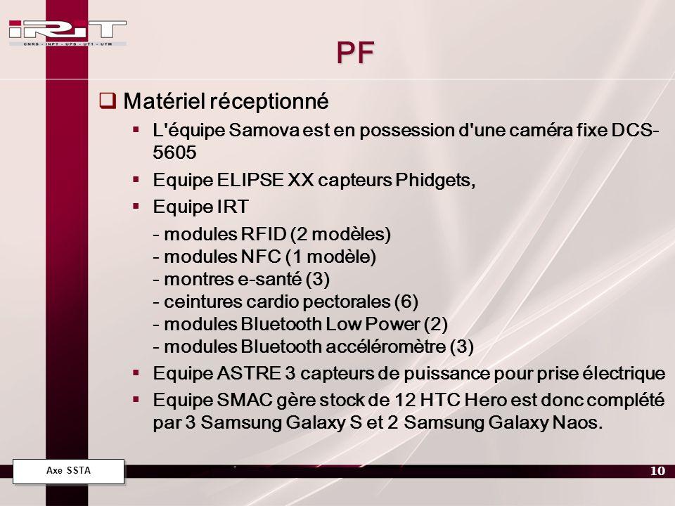 Axe SSTA 10 PF Matériel réceptionné L'équipe Samova est en possession d'une caméra fixe DCS- 5605 Equipe ELIPSE XX capteurs Phidgets, Equipe IRT - mod