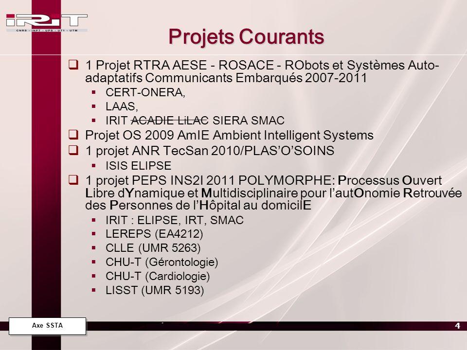 Axe SSTA 4 Projets Courants 1 Projet RTRA AESE - ROSACE - RObots et Systèmes Auto- adaptatifs Communicants Embarqués 2007-2011 CERT-ONERA, LAAS, IRIT