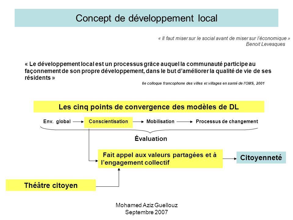 Mohamed Aziz Guellouz Septembre 2007 Concept de développement local « Il faut miser sur le social avant de miser sur léconomique » Benoit Levesques En