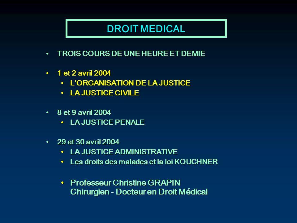 DROIT MEDICAL TROIS COURS DE UNE HEURE ET DEMIETROIS COURS DE UNE HEURE ET DEMIE 1 et 2 avril 20041 et 2 avril 2004 LORGANISATION DE LA JUSTICELORGANI