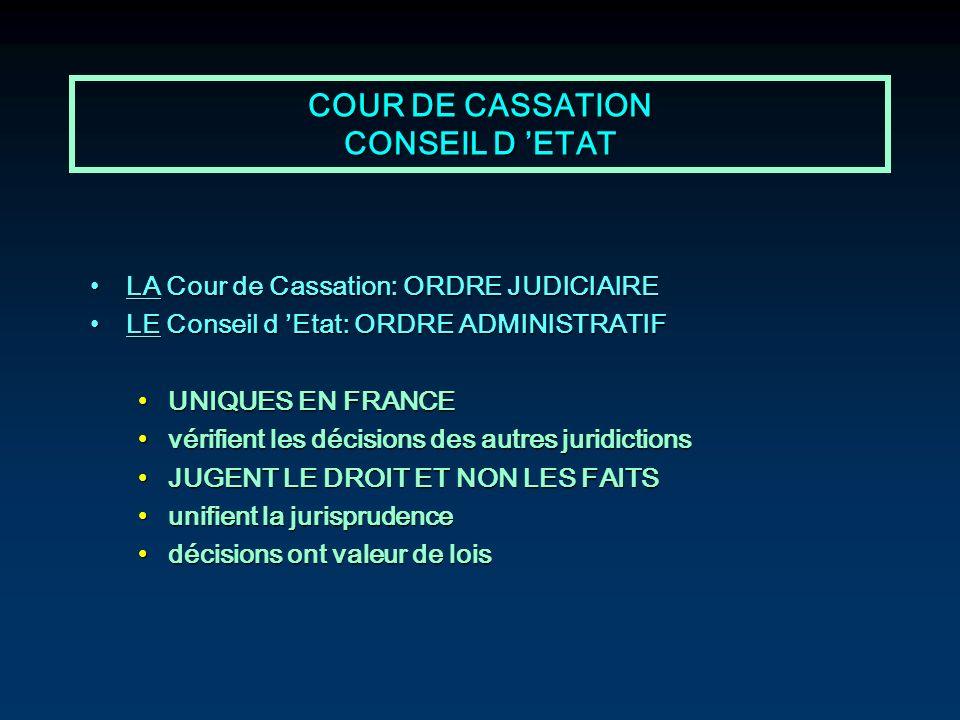 COUR DE CASSATION CONSEIL D ETAT LA Cour de Cassation: ORDRE JUDICIAIRELA Cour de Cassation: ORDRE JUDICIAIRE LE Conseil d Etat: ORDRE ADMINISTRATIFLE