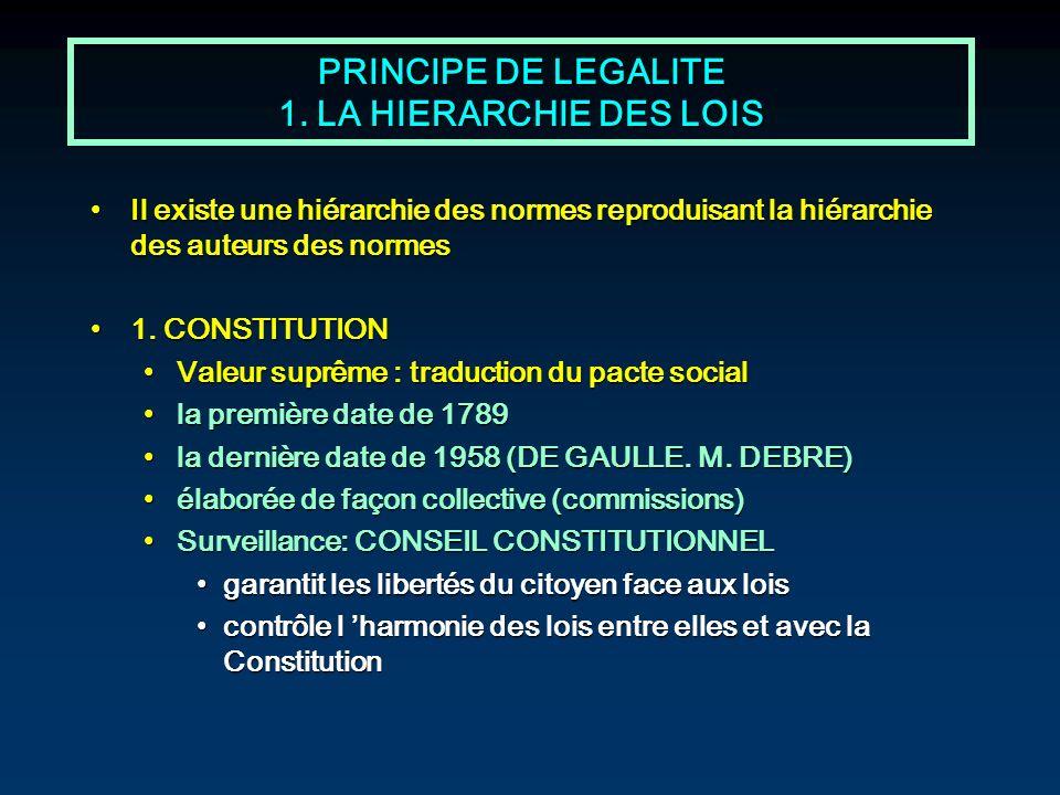 PRINCIPE DE LEGALITE 1. LA HIERARCHIE DES LOIS Il existe une hiérarchie des normes reproduisant la hiérarchie des auteurs des normesIl existe une hiér