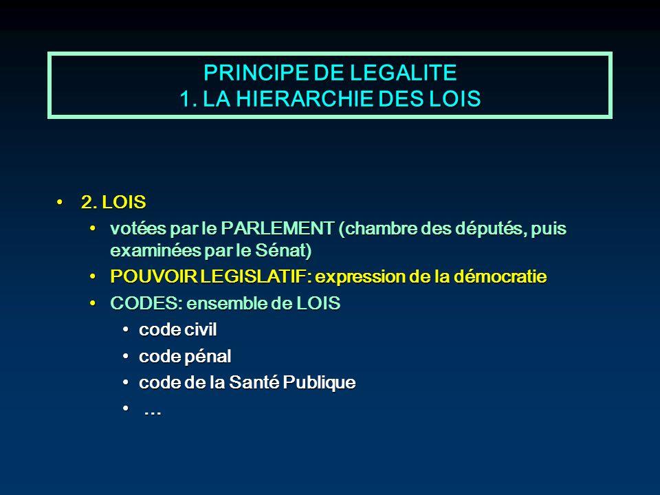 PRINCIPE DE LEGALITE 1. LA HIERARCHIE DES LOIS 2. LOIS2. LOIS votées par le PARLEMENT (chambre des députés, puis examinées par le Sénat)votées par le