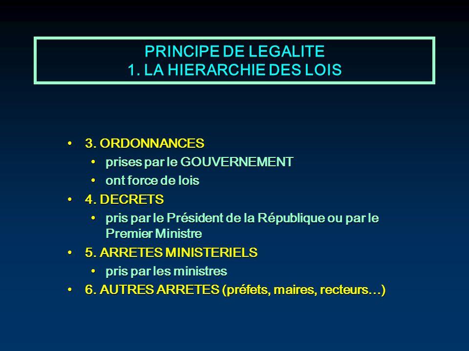PRINCIPE DE LEGALITE 1. LA HIERARCHIE DES LOIS 3. ORDONNANCES3. ORDONNANCES prises par le GOUVERNEMENTprises par le GOUVERNEMENT ont force de loisont