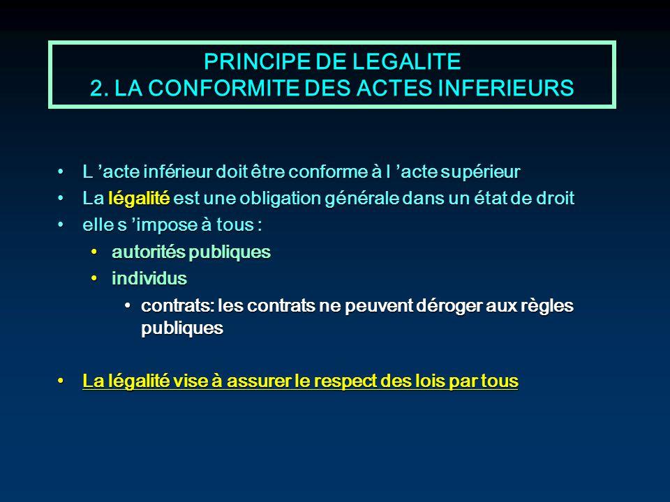 PRINCIPE DE LEGALITE 2. LA CONFORMITE DES ACTES INFERIEURS L acte inférieur doit être conforme à l acte supérieurL acte inférieur doit être conforme à