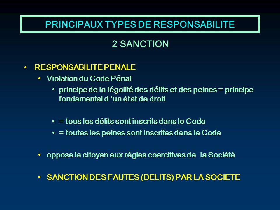 PRINCIPAUX TYPES DE RESPONSABILITE RESPONSABILITE PENALERESPONSABILITE PENALE Violation du Code PénalViolation du Code Pénal principe de la légalité d