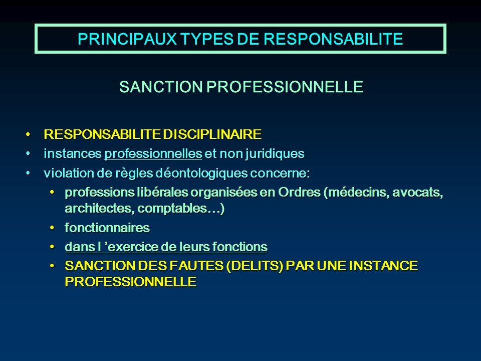 PRINCIPAUX TYPES DE RESPONSABILITE RESPONSABILITE DISCIPLINAIRERESPONSABILITE DISCIPLINAIRE instances professionnelles et non juridiquesinstances prof