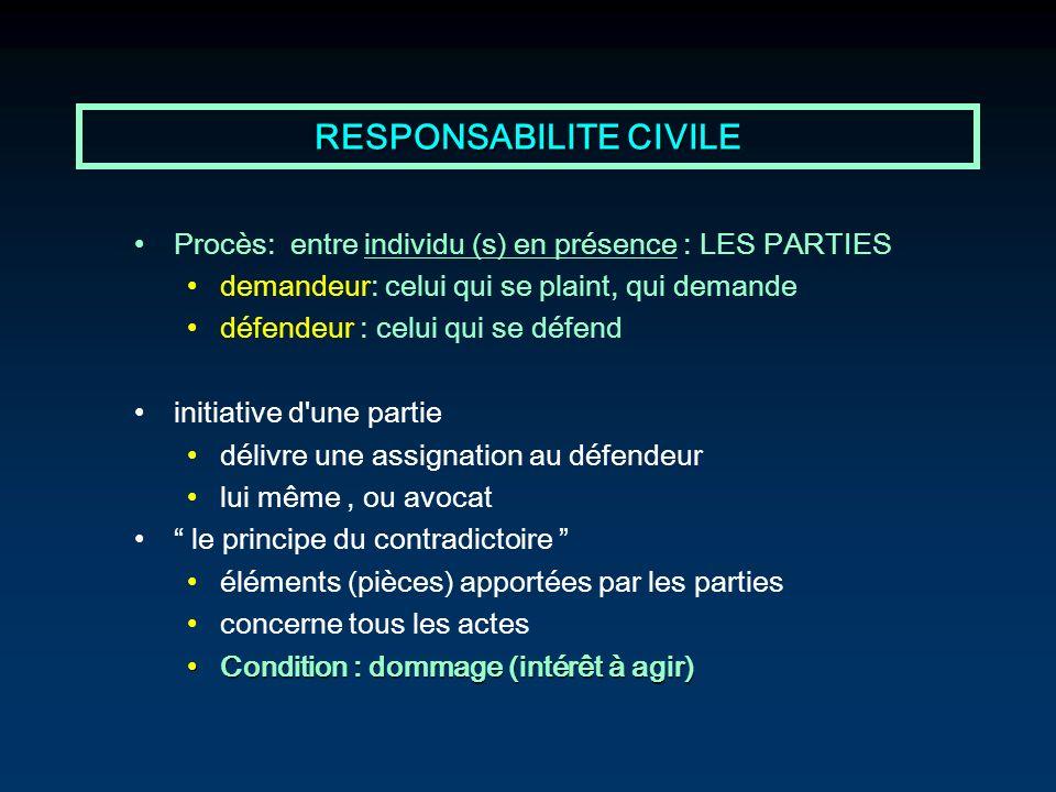 RESPONSABILITE CIVILE Procès: entre individu (s) en présence : LES PARTIES demandeur: celui qui se plaint, qui demande défendeur : celui qui se défend