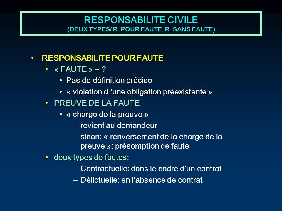 RESPONSABILITE CIVILE (DEUX TYPES/ R. POUR FAUTE, R. SANS FAUTE) RESPONSABILITE POUR FAUTERESPONSABILITE POUR FAUTE « FAUTE » = ?« FAUTE » = ? Pas de