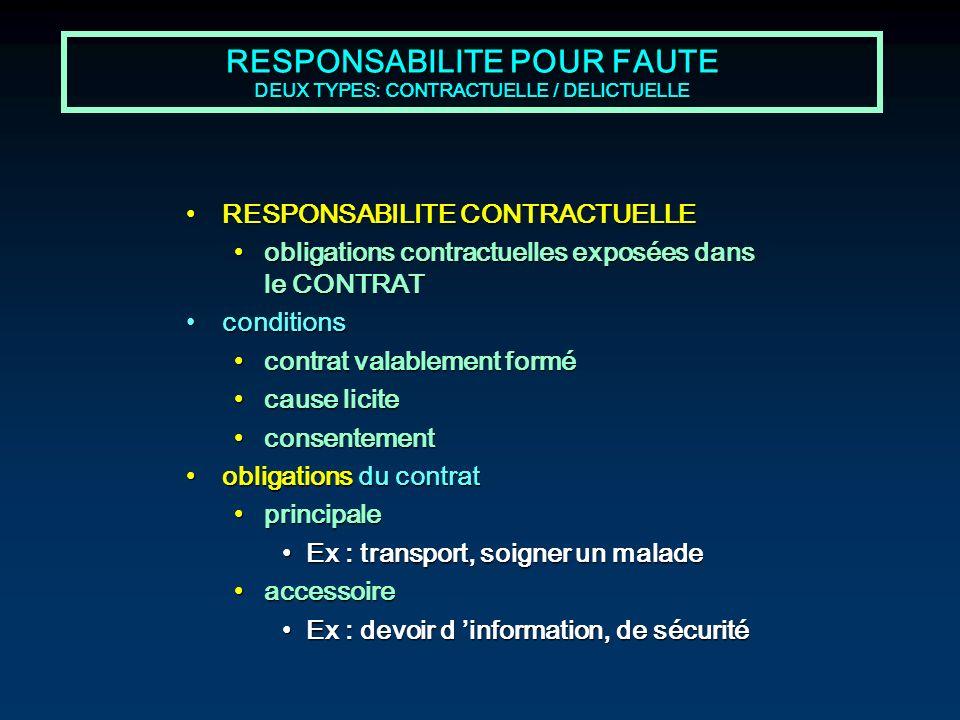 RESPONSABILITE POUR FAUTE DEUX TYPES: CONTRACTUELLE / DELICTUELLE RESPONSABILITE CONTRACTUELLERESPONSABILITE CONTRACTUELLE obligations contractuelles