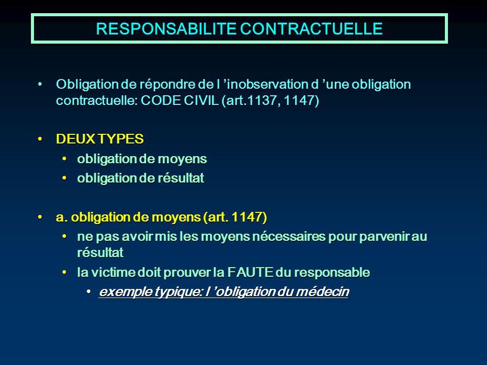 RESPONSABILITE CONTRACTUELLE Obligation de répondre de l inobservation d une obligation contractuelle: CODE CIVIL (art.1137, 1147)Obligation de répond
