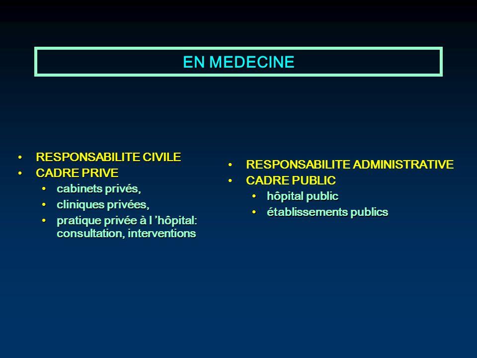 EN MEDECINE RESPONSABILITE CIVILERESPONSABILITE CIVILE CADRE PRIVECADRE PRIVE cabinets privés,cabinets privés, cliniques privées,cliniques privées, pr