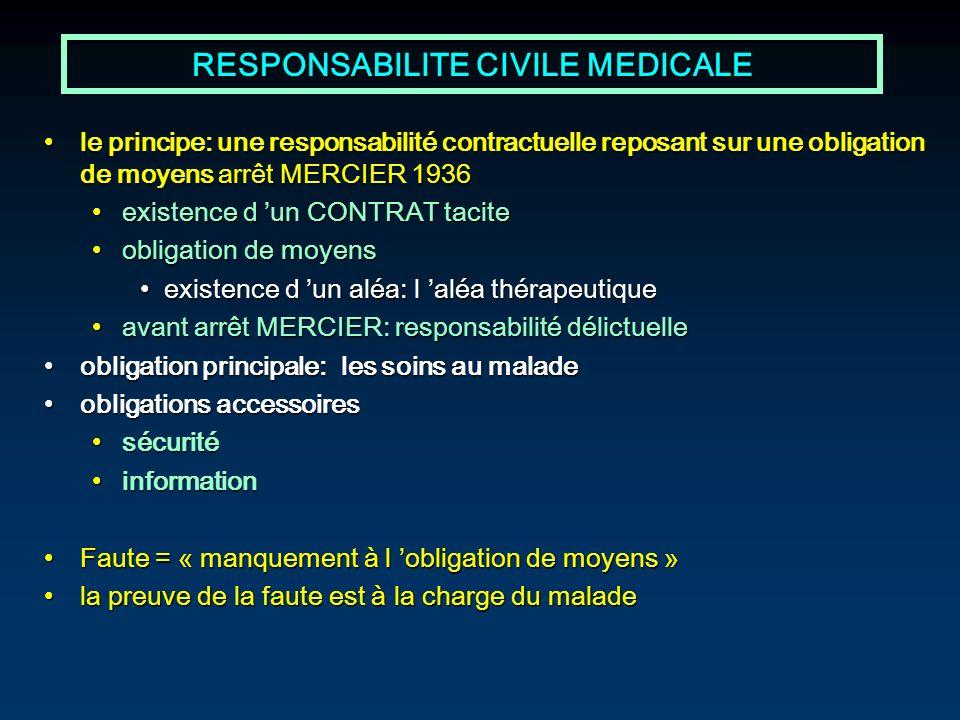 RESPONSABILITE CIVILE MEDICALE le principe: une responsabilité contractuelle reposant sur une obligation de moyens arrêt MERCIER 1936le principe: une