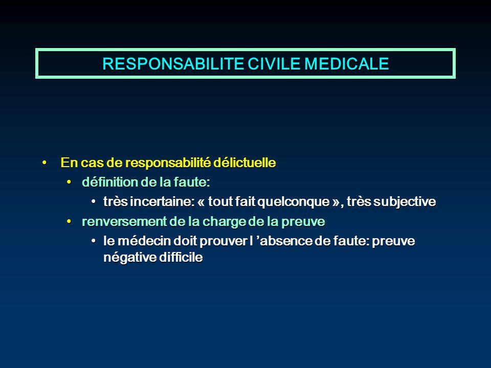 RESPONSABILITE CIVILE MEDICALE En cas de responsabilité délictuelleEn cas de responsabilité délictuelle définition de la faute:définition de la faute: