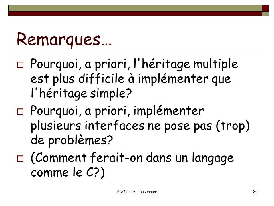 POO-L3 H. Fauconnier20 Remarques… Pourquoi, a priori, l'héritage multiple est plus difficile à implémenter que l'héritage simple? Pourquoi, a priori,