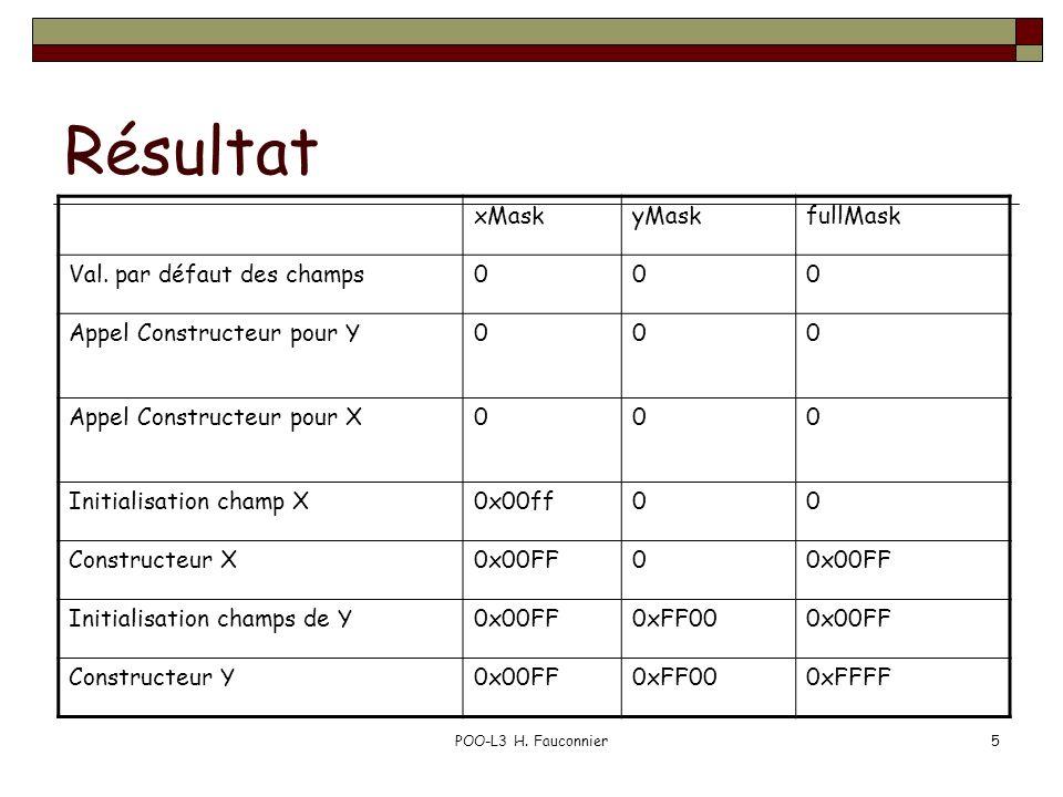 POO-L3 H.Fauconnier26 Chapitre IV 1. Interfaces 2.