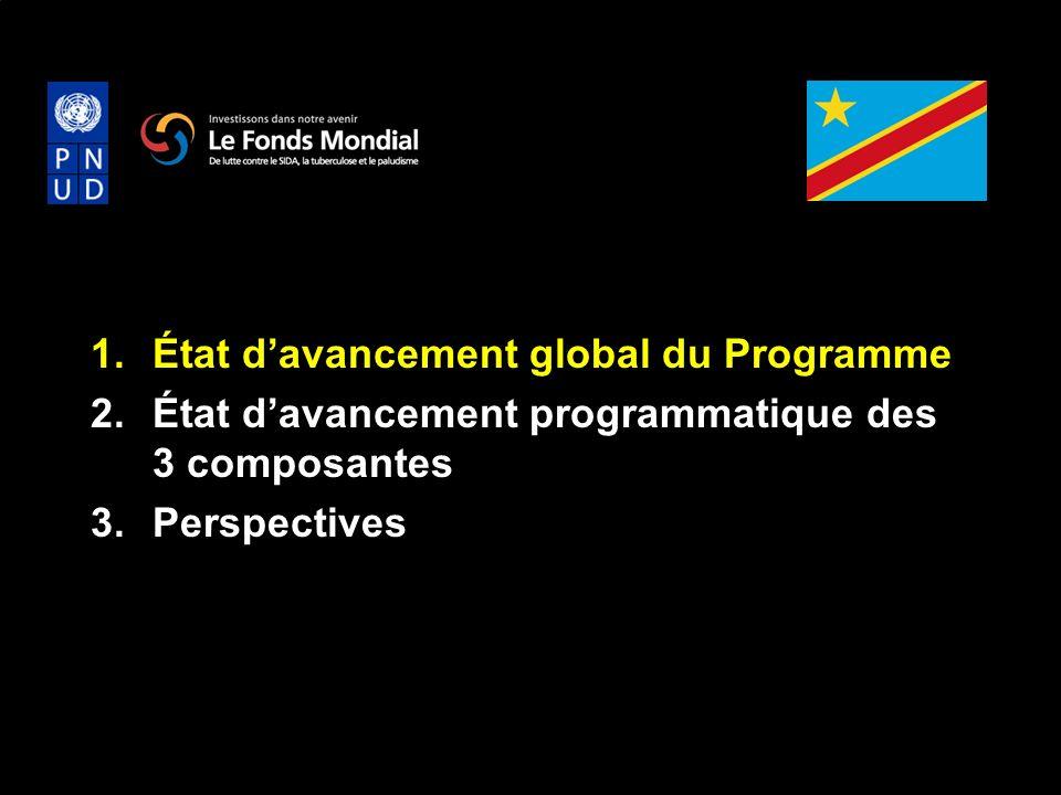 1.État davancement global du Programme 2.État davancement programmatique des 3 composantes 3.Perspectives