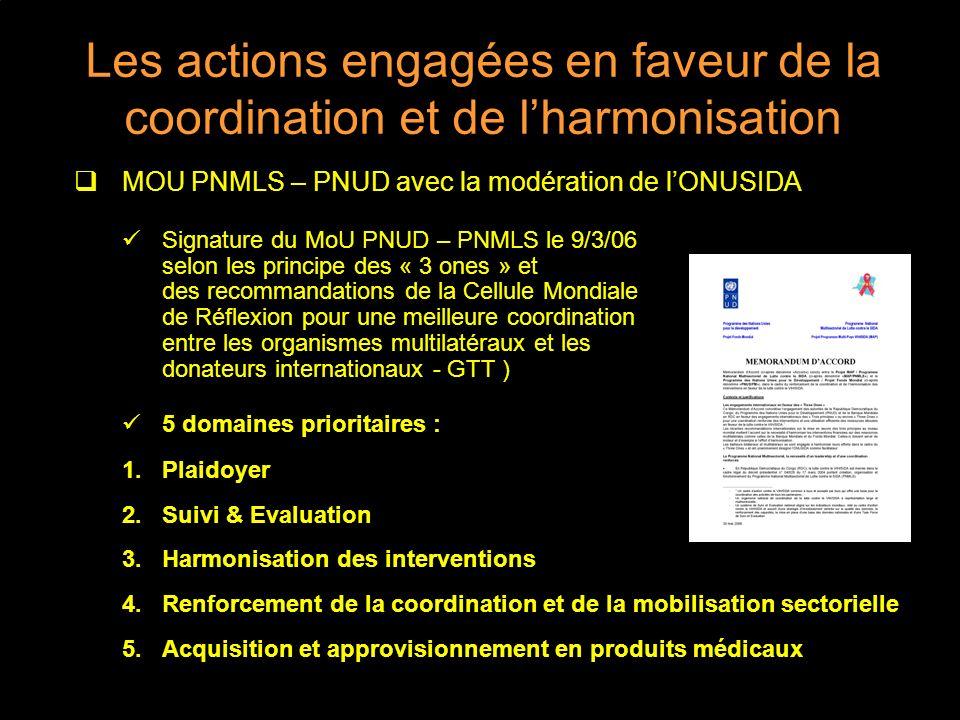 Les actions engagées en faveur de la coordination et de lharmonisation MOU PNMLS – PNUD avec la modération de lONUSIDA Signature du MoU PNUD – PNMLS le 9/3/06 selon les principe des « 3 ones » et des recommandations de la Cellule Mondiale de Réflexion pour une meilleure coordination entre les organismes multilatéraux et les donateurs internationaux - GTT ) 5 domaines prioritaires : 1.Plaidoyer 2.Suivi & Evaluation 3.Harmonisation des interventions 4.Renforcement de la coordination et de la mobilisation sectorielle 5.Acquisition et approvisionnement en produits médicaux