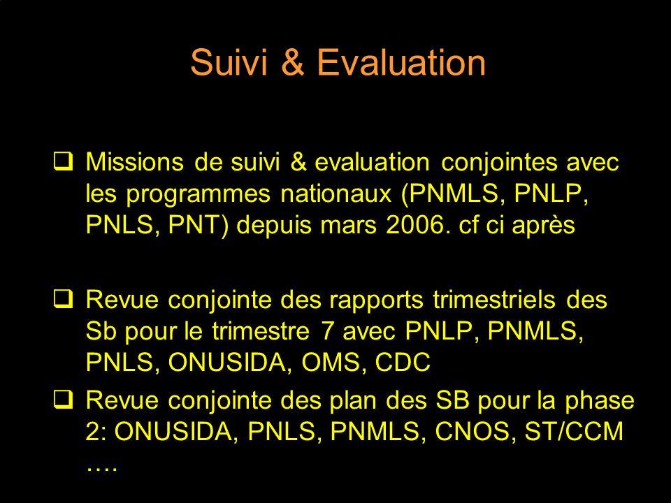 Suivi & Evaluation Missions de suivi & evaluation conjointes avec les programmes nationaux (PNMLS, PNLP, PNLS, PNT) depuis mars 2006.