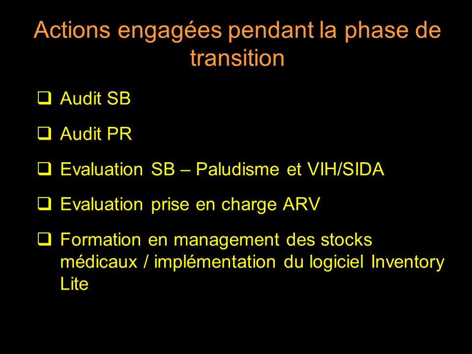 Actions engagées pendant la phase de transition Audit SB Audit PR Evaluation SB – Paludisme et VIH/SIDA Evaluation prise en charge ARV Formation en management des stocks médicaux / implémentation du logiciel Inventory Lite