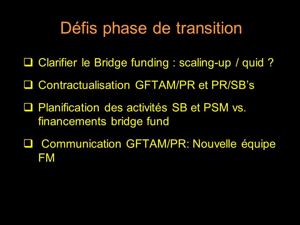 Défis phase de transition Clarifier le Bridge funding : scaling-up / quid ? Contractualisation GFTAM/PR et PR/SBs Planification des activités SB et PS