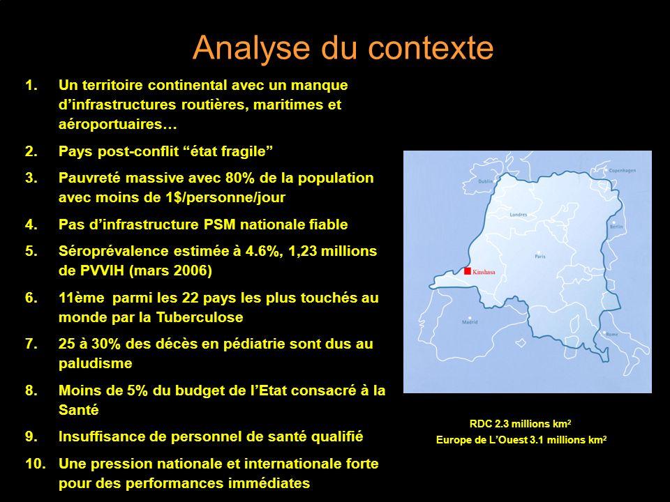 Analyse du contexte 1.Un territoire continental avec un manque dinfrastructures routières, maritimes et aéroportuaires… 2.Pays post-conflit état fragi