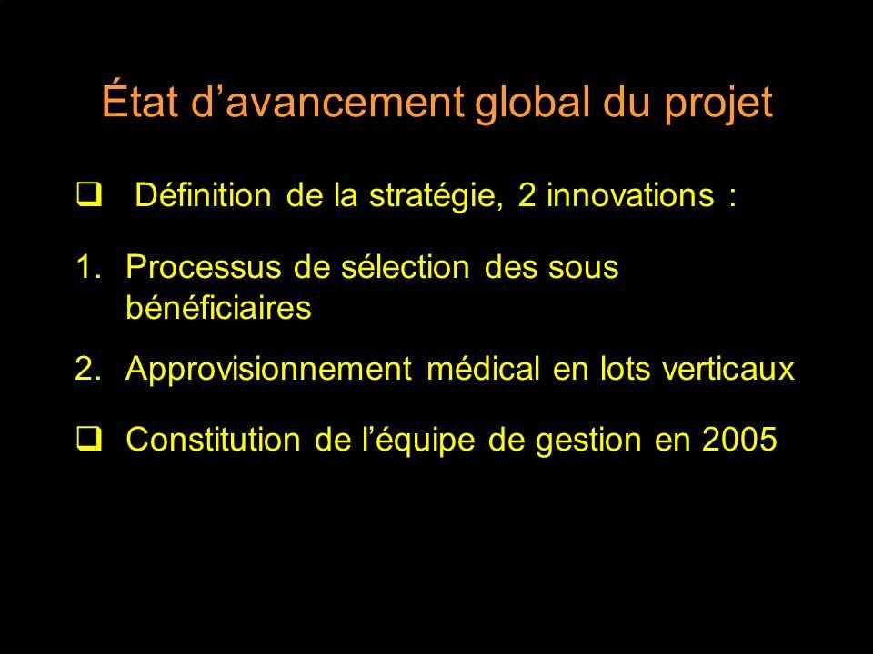 État davancement global du projet Définition de la stratégie, 2 innovations : 1.Processus de sélection des sous bénéficiaires 2.Approvisionnement médical en lots verticaux Constitution de léquipe de gestion en 2005