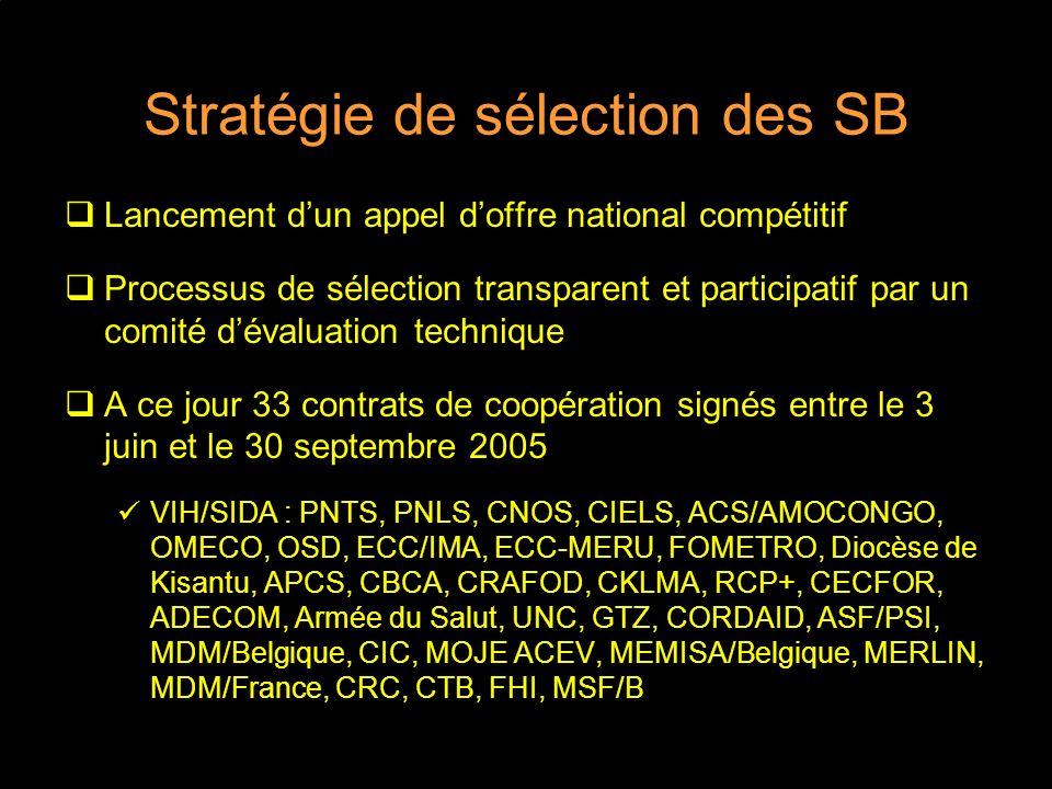 Stratégie de sélection des SB Lancement dun appel doffre national compétitif Processus de sélection transparent et participatif par un comité dévaluation technique A ce jour 33 contrats de coopération signés entre le 3 juin et le 30 septembre 2005 VIH/SIDA : PNTS, PNLS, CNOS, CIELS, ACS/AMOCONGO, OMECO, OSD, ECC/IMA, ECC-MERU, FOMETRO, Diocèse de Kisantu, APCS, CBCA, CRAFOD, CKLMA, RCP+, CECFOR, ADECOM, Armée du Salut, UNC, GTZ, CORDAID, ASF/PSI, MDM/Belgique, CIC, MOJE ACEV, MEMISA/Belgique, MERLIN, MDM/France, CRC, CTB, FHI, MSF/B